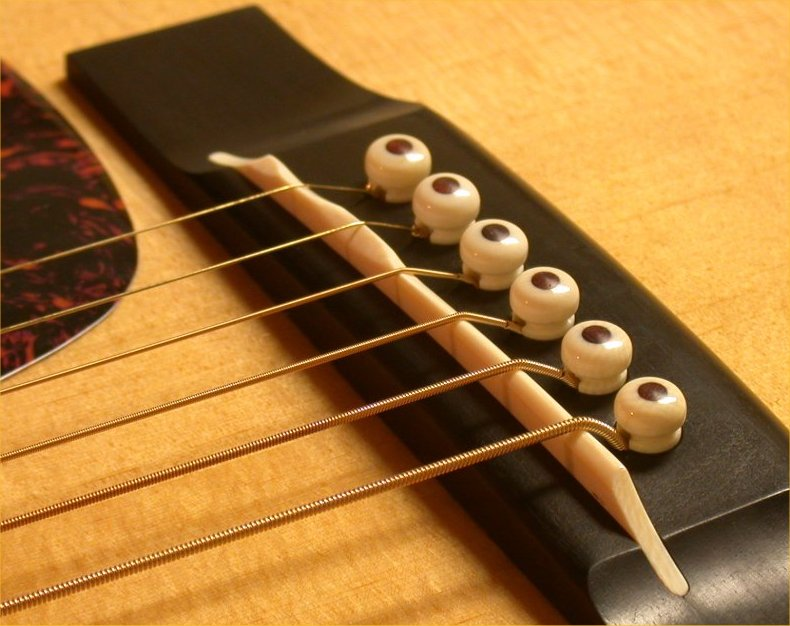 guitar parts guitar bridge pin size chart. Black Bedroom Furniture Sets. Home Design Ideas
